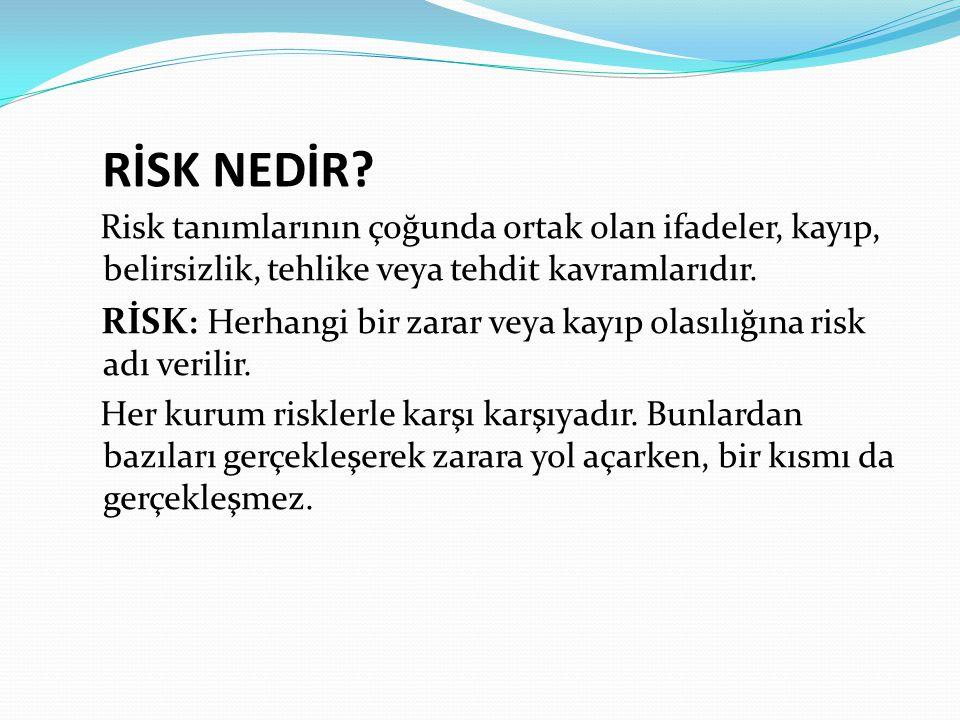 RİSK NEDİR Risk tanımlarının çoğunda ortak olan ifadeler, kayıp, belirsizlik, tehlike veya tehdit kavramlarıdır.