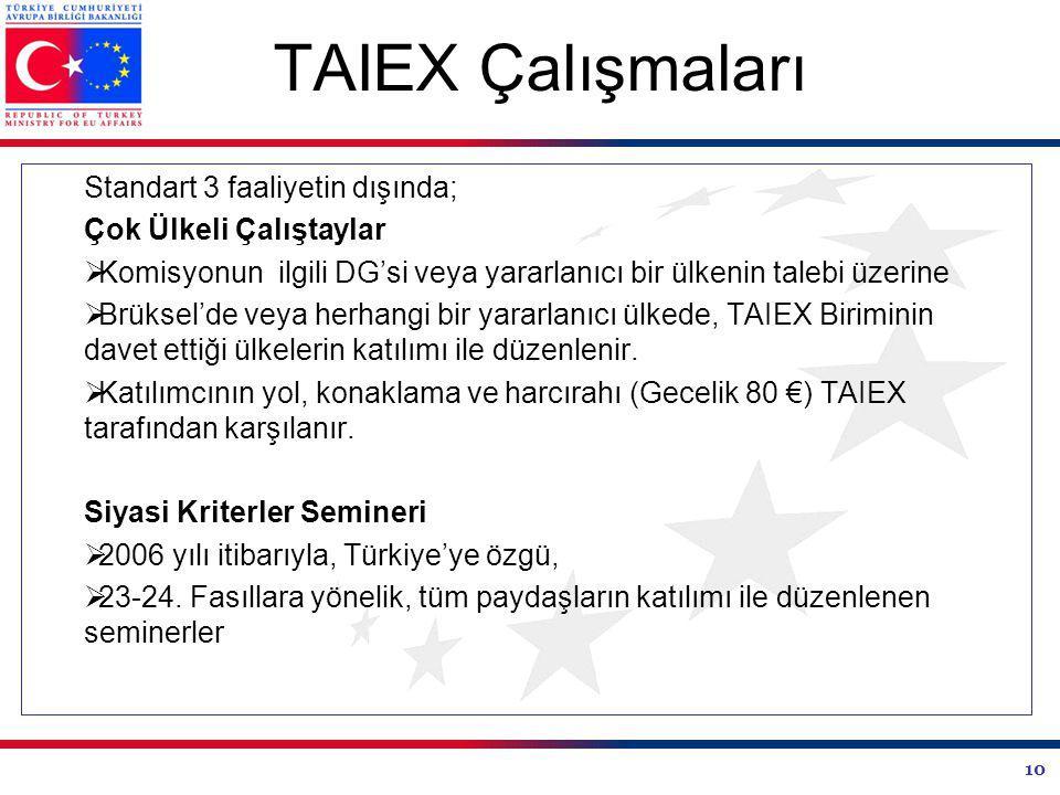 TAIEX Çalışmaları Standart 3 faaliyetin dışında;