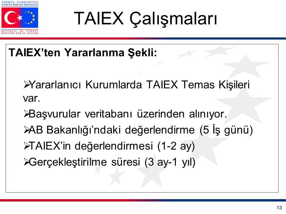 TAIEX Çalışmaları TAIEX'ten Yararlanma Şekli: