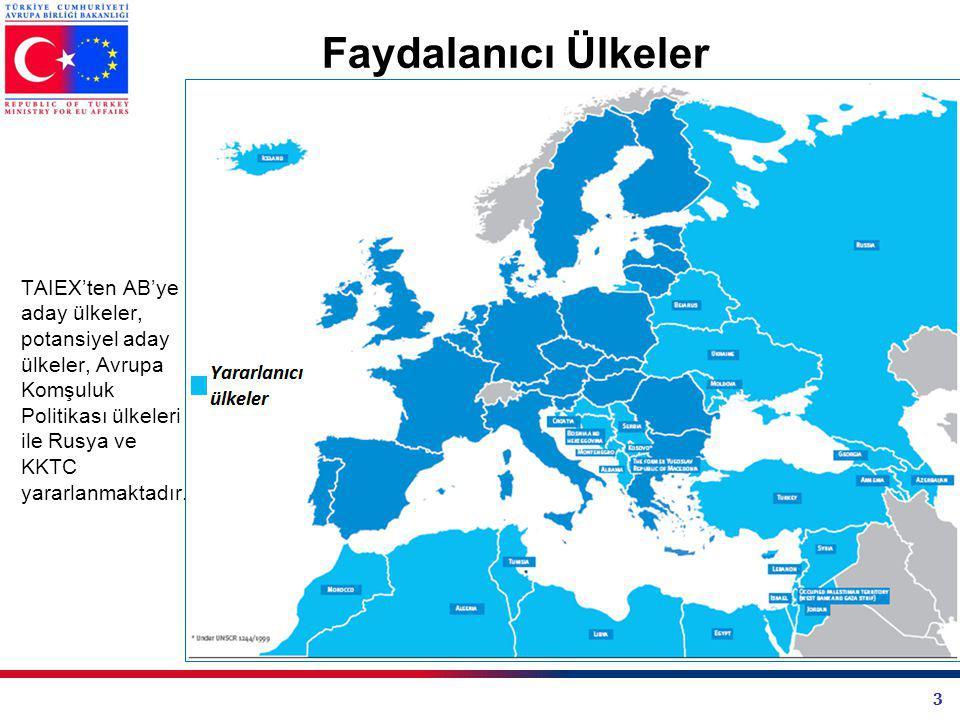 Faydalanıcı Ülkeler TAIEX'ten AB'ye aday ülkeler, potansiyel aday ülkeler, Avrupa Komşuluk Politikası ülkeleri ile Rusya ve KKTC yararlanmaktadır.