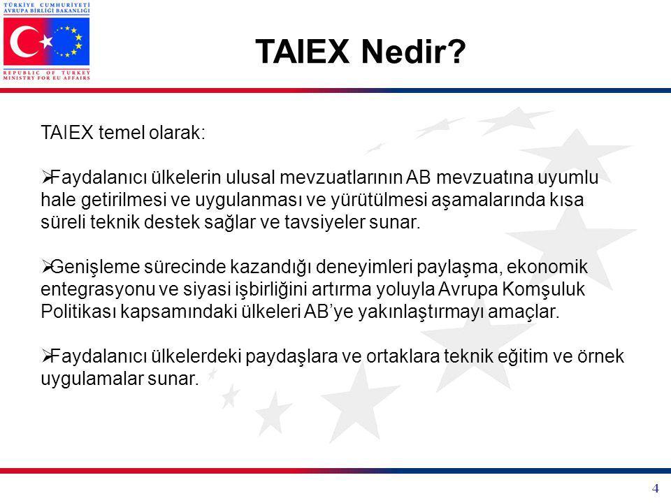 TAIEX Nedir TAIEX temel olarak: