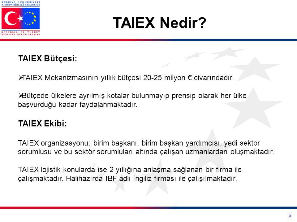 TAIEX Nedir TAIEX Bütçesi: TAIEX Ekibi: