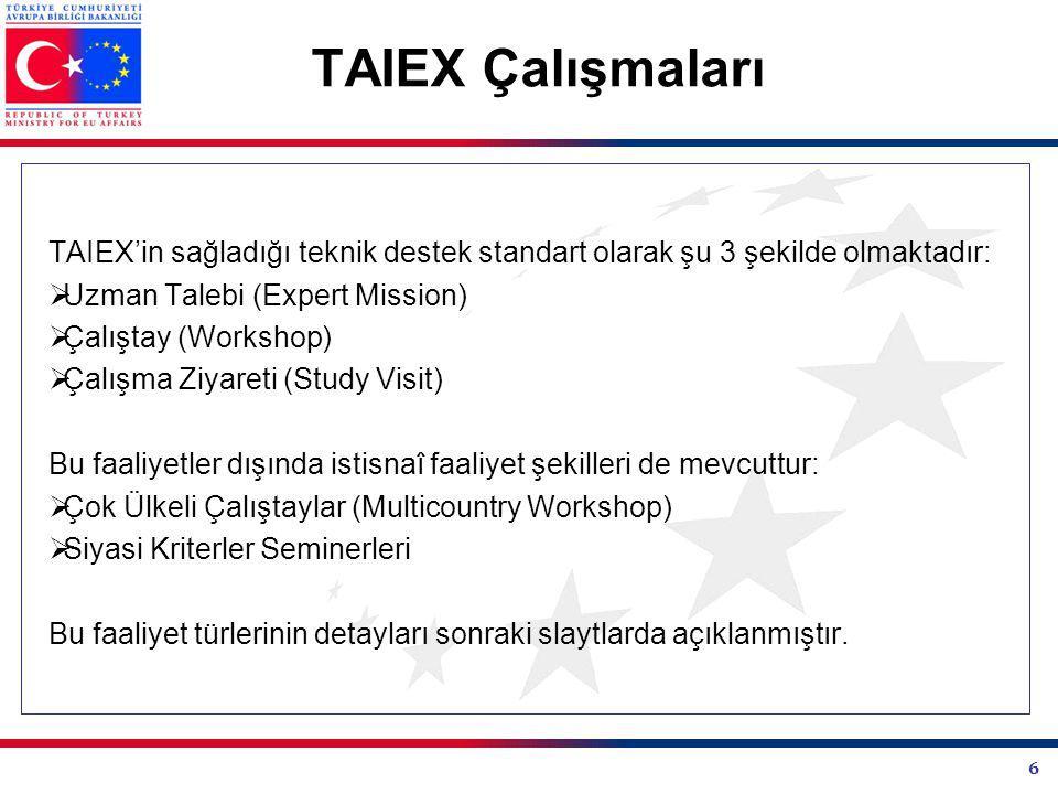 TAIEX Çalışmaları TAIEX'in sağladığı teknik destek standart olarak şu 3 şekilde olmaktadır: Uzman Talebi (Expert Mission)