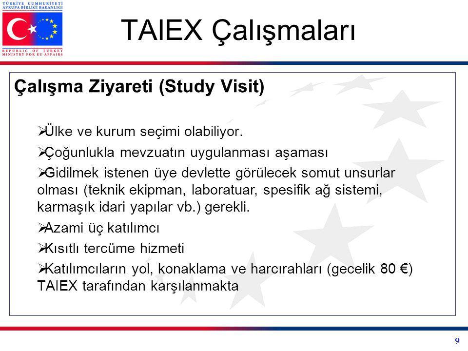 TAIEX Çalışmaları Çalışma Ziyareti (Study Visit)