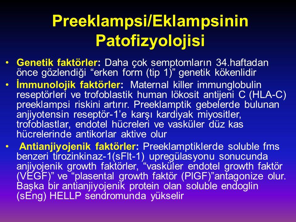 Preeklampsi/Eklampsinin Patofizyolojisi