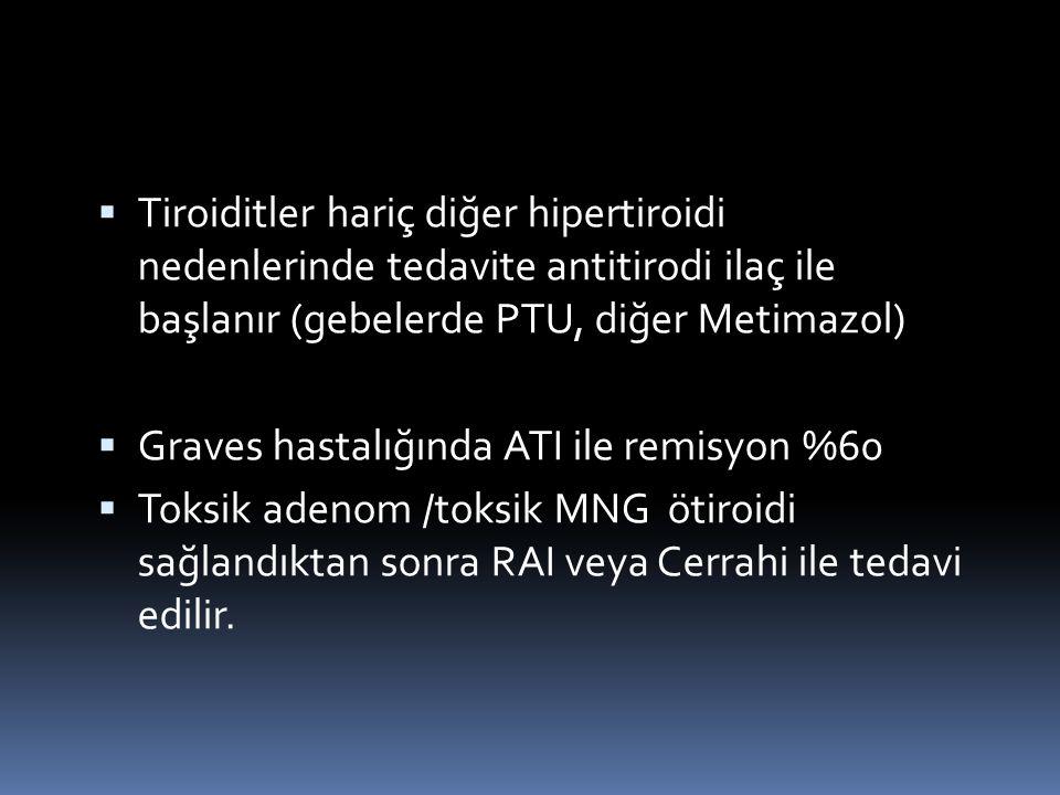 Tiroiditler hariç diğer hipertiroidi nedenlerinde tedavite antitirodi ilaç ile başlanır (gebelerde PTU, diğer Metimazol)