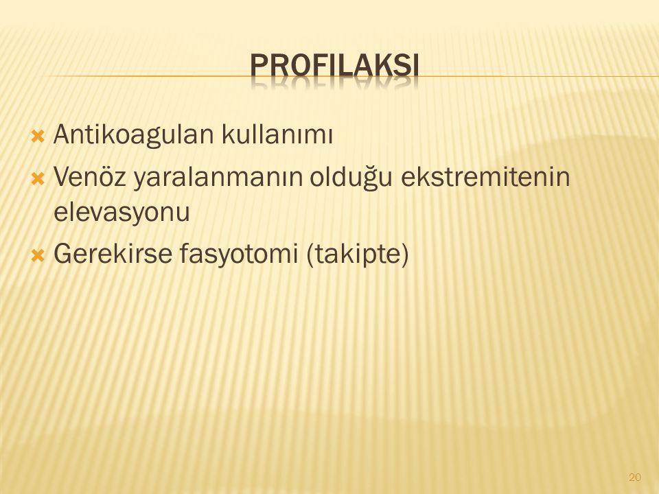profilaksi Antikoagulan kullanımı