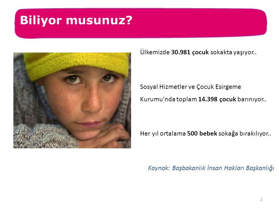 Biliyor musunuz Ülkemizde 30.981 çocuk sokakta yaşıyor..