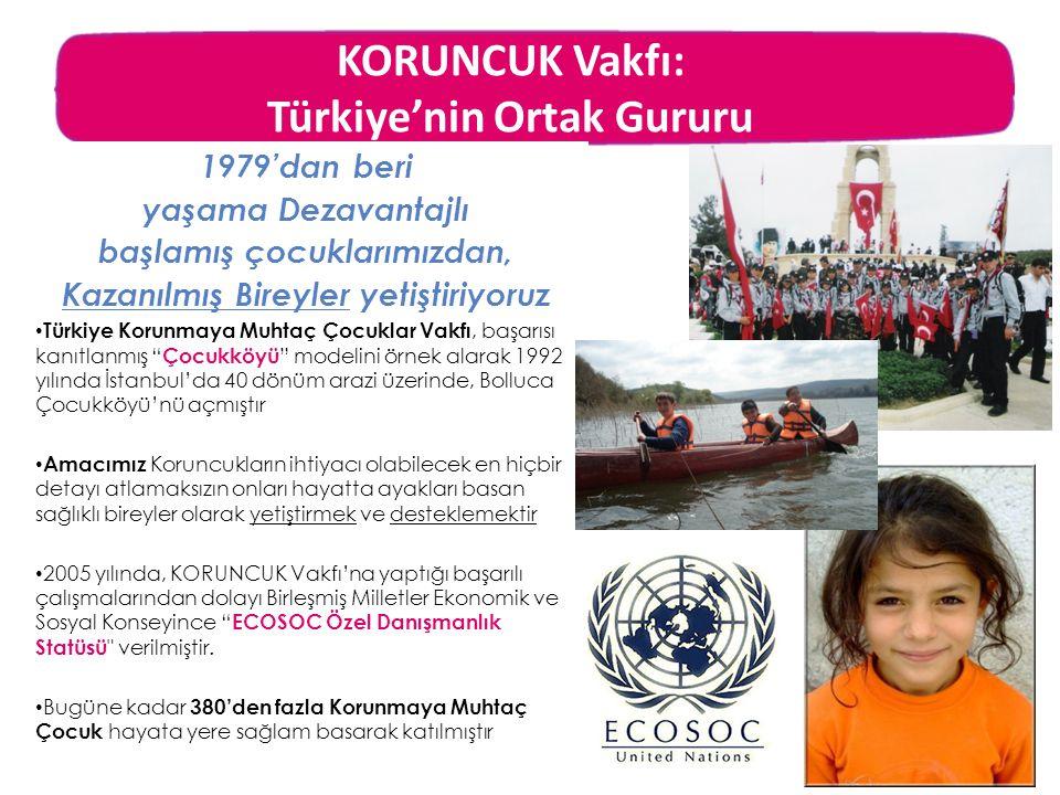 KORUNCUK Vakfı: Türkiye'nin Ortak Gururu