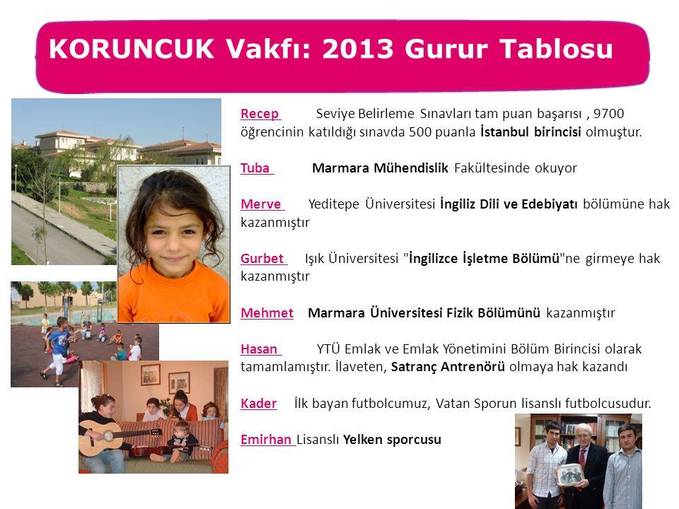 KORUNCUK Vakfı: 2013 Gurur Tablosu