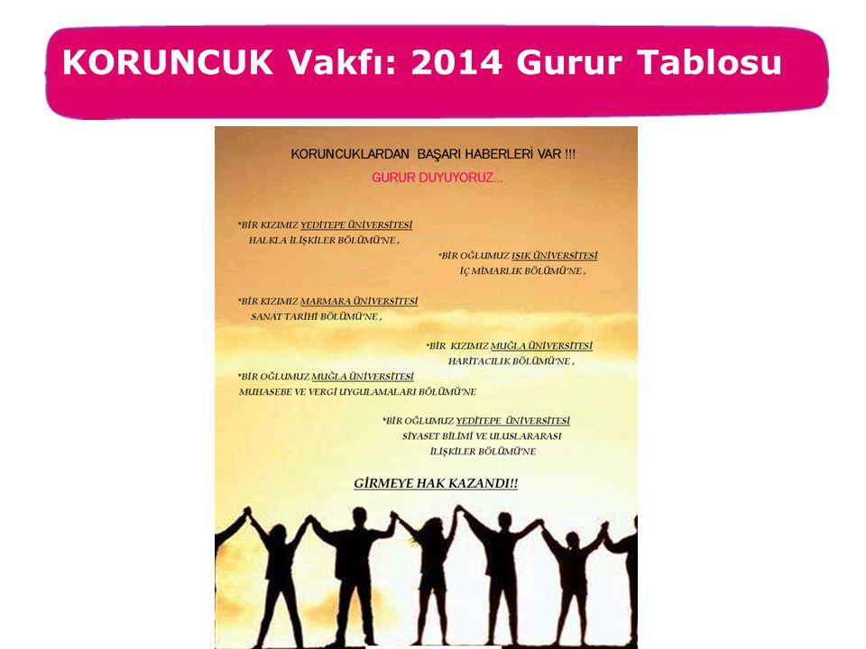 KORUNCUK Vakfı: 2014 Gurur Tablosu