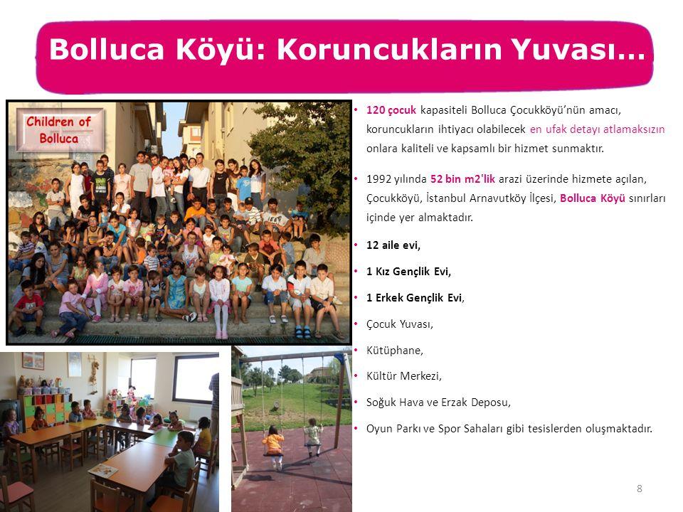 Bolluca Köyü: Koruncukların Yuvası…