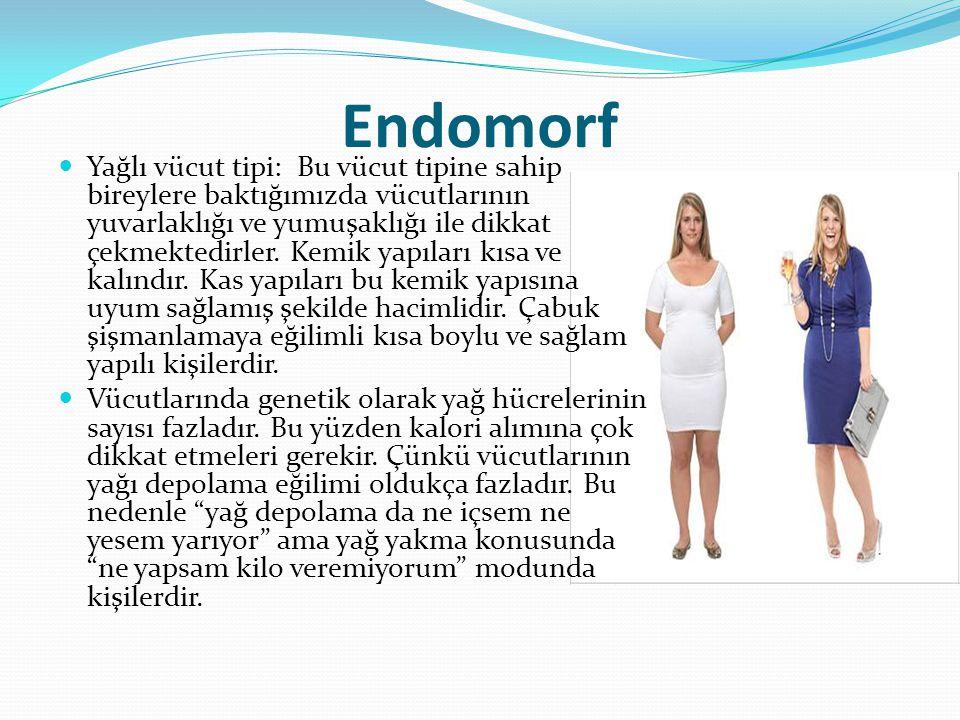 Endomorf