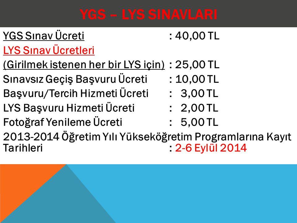 YGS – LYS SINAVLARI