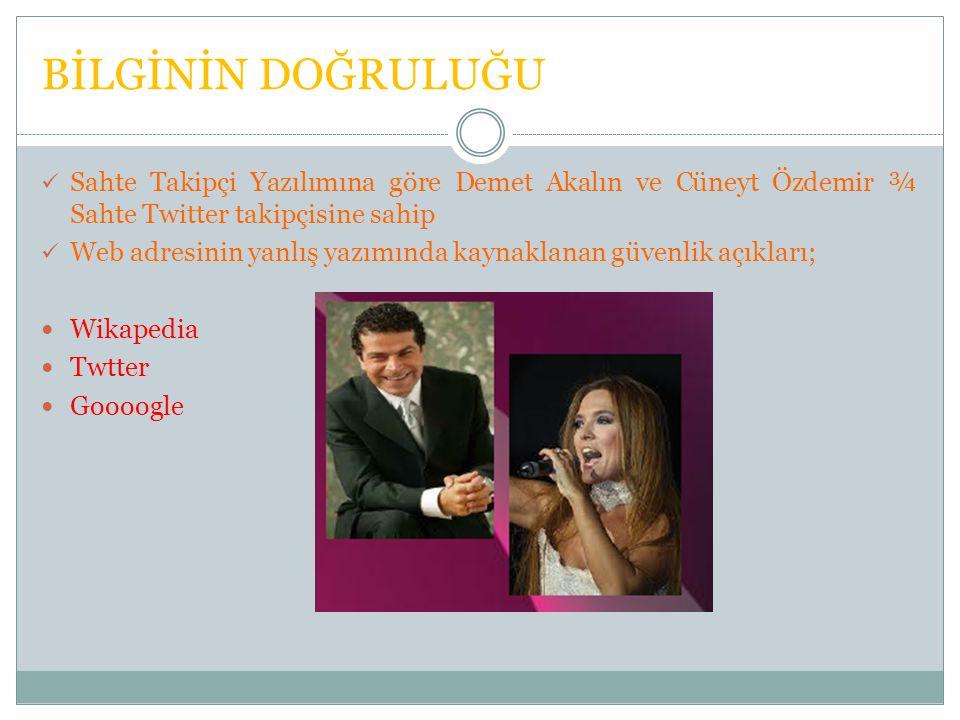 BİLGİNİN DOĞRULUĞU Sahte Takipçi Yazılımına göre Demet Akalın ve Cüneyt Özdemir ¾ Sahte Twitter takipçisine sahip.