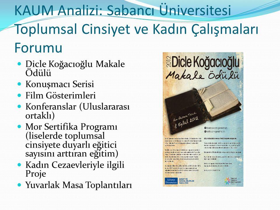 KAUM Analizi: Sabancı Üniversitesi Toplumsal Cinsiyet ve Kadın Çalışmaları Forumu