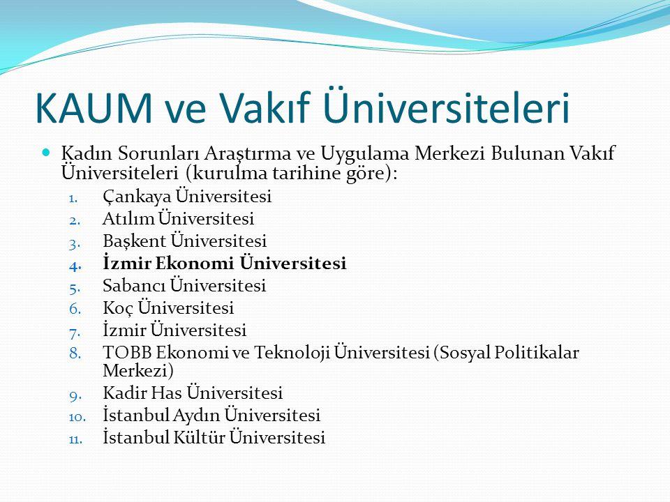 KAUM ve Vakıf Üniversiteleri