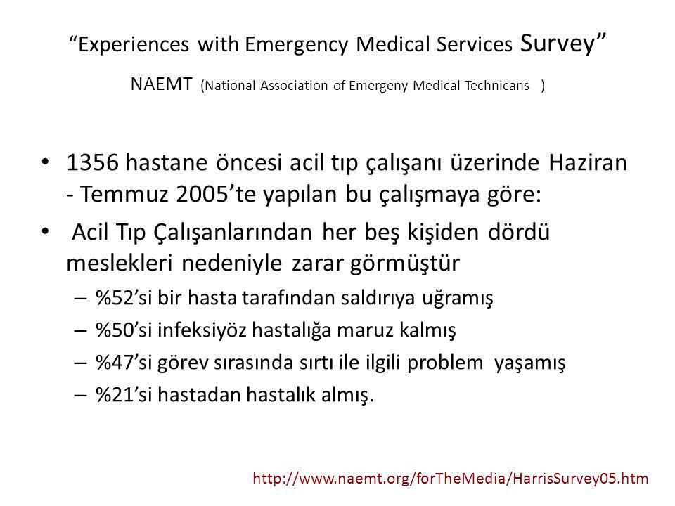 Experiences with Emergency Medical Services Survey NAEMT (National Association of Emergeny Medical Technicans )