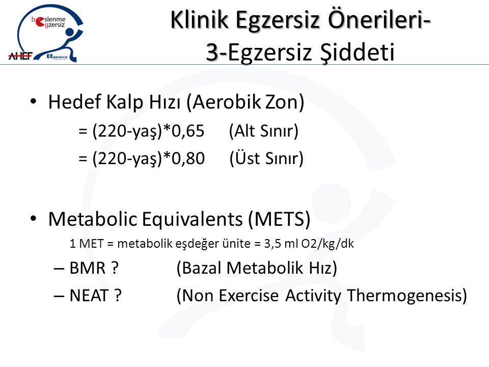Klinik Egzersiz Önerileri- 3-Egzersiz Şiddeti