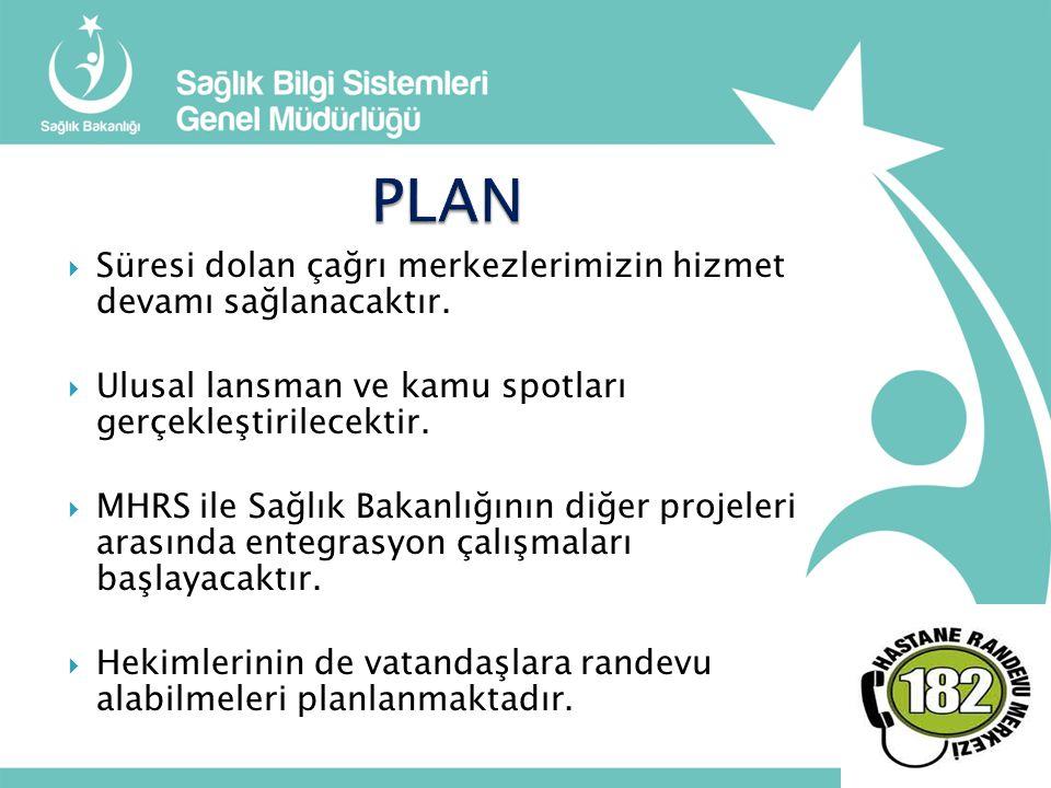PLAN Süresi dolan çağrı merkezlerimizin hizmet devamı sağlanacaktır.