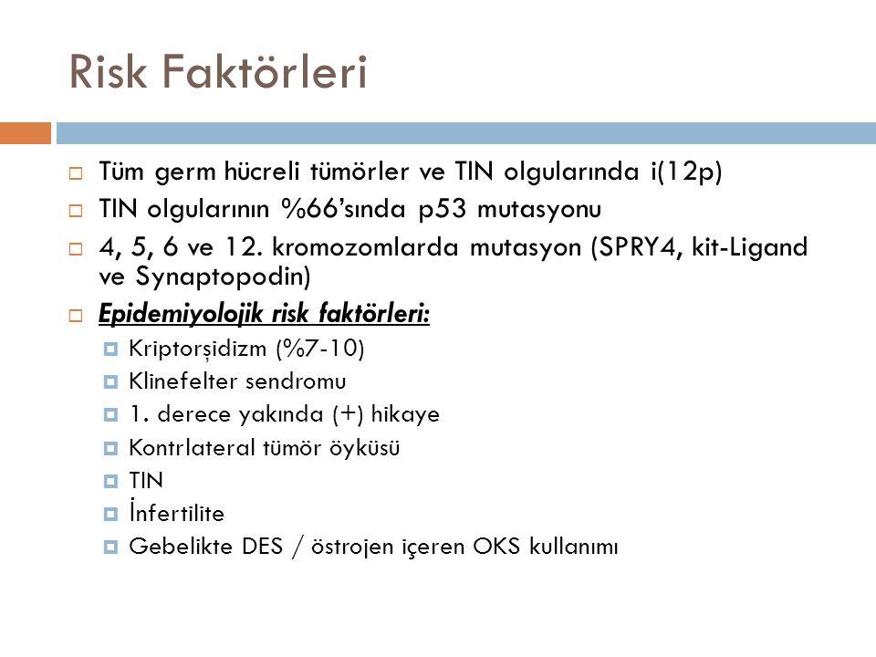 Risk Faktörleri Tüm germ hücreli tümörler ve TIN olgularında i(12p)