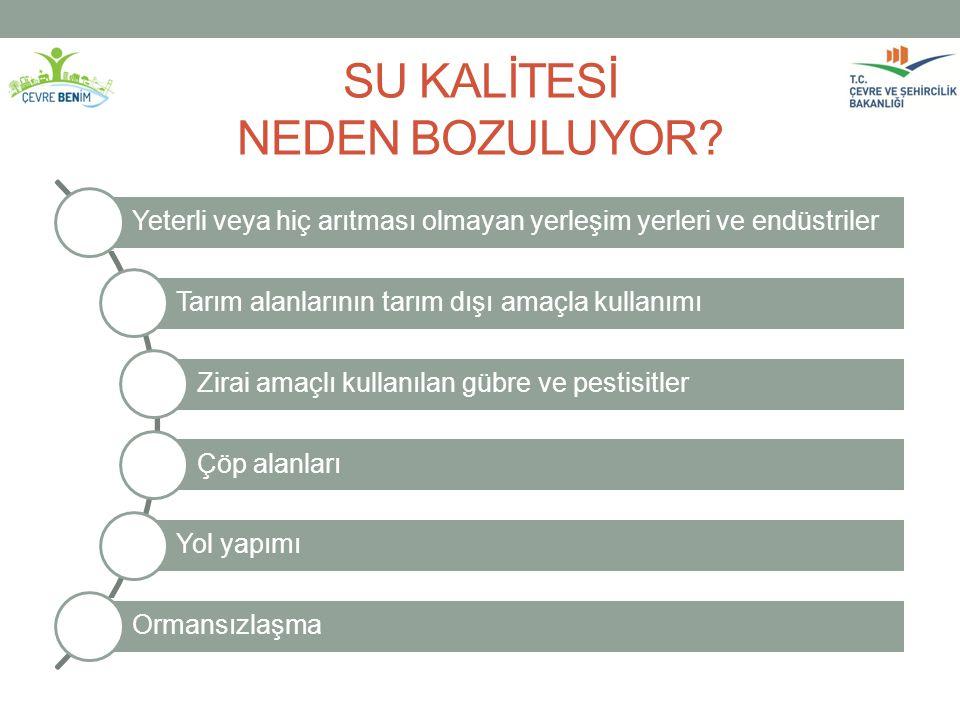 SU KALİTESİ NEDEN BOZULUYOR