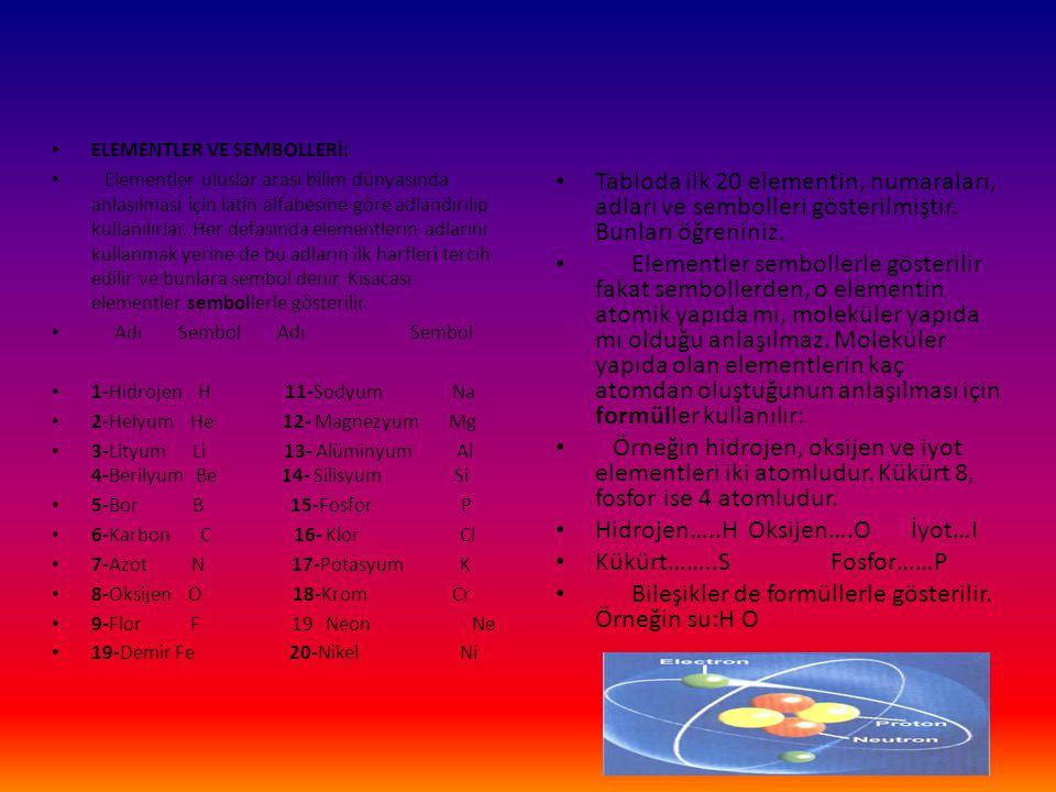 Hidrojen…..H Oksijen….O İyot…I Kükürt……..S Fosfor……P