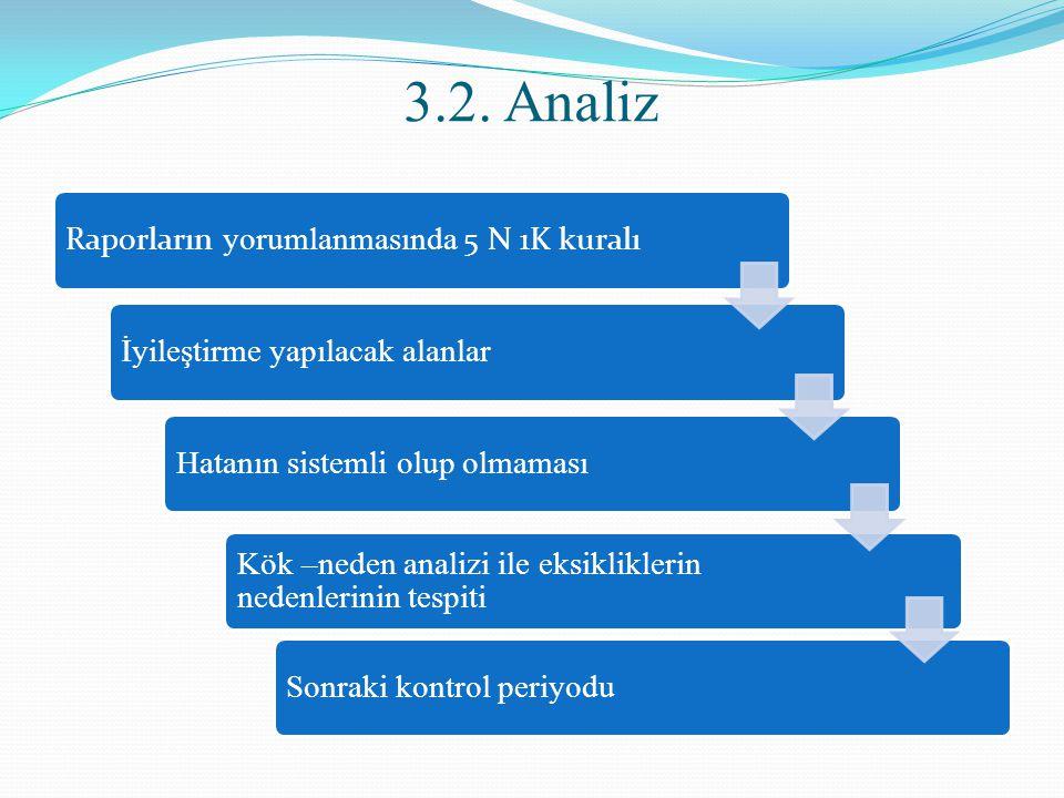 3.2. Analiz Raporların yorumlanmasında 5 N 1K kuralı
