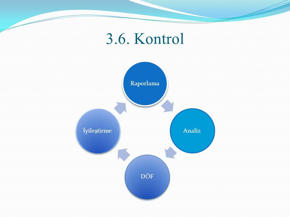 3.6. Kontrol Raporlama Analiz DÖF İyileştirme