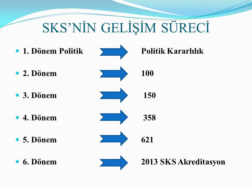 SKS'NİN GELİŞİM SÜRECİ