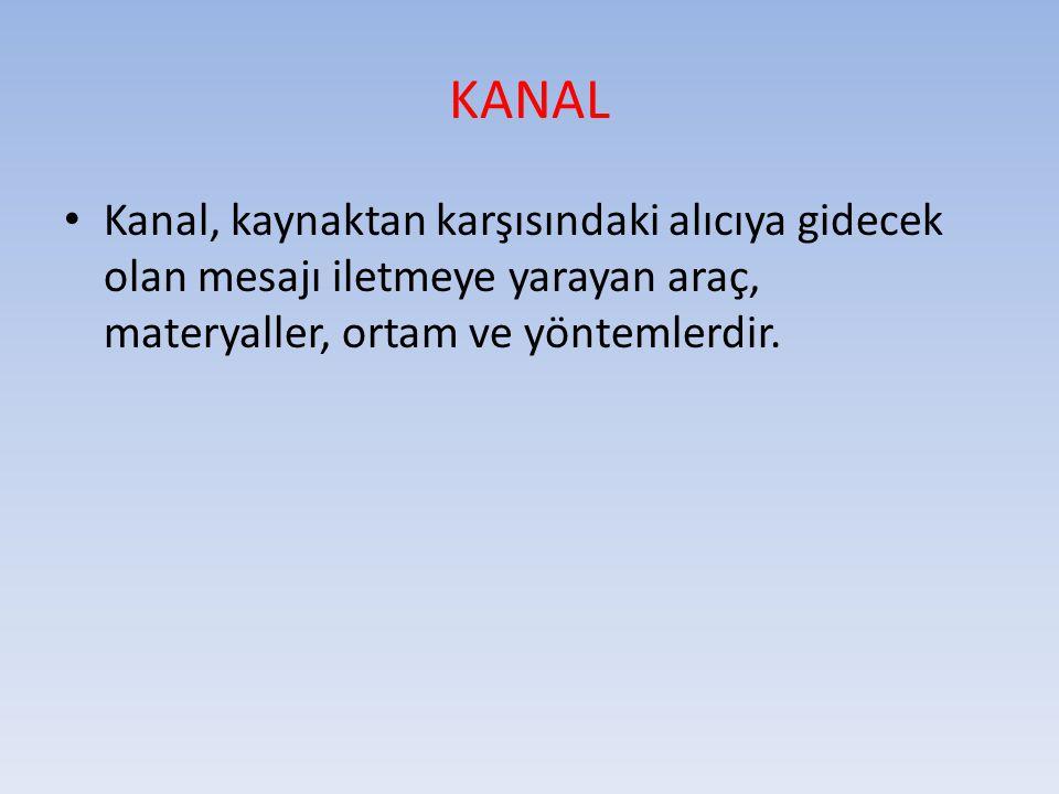 KANAL Kanal, kaynaktan karşısındaki alıcıya gidecek olan mesajı iletmeye yarayan araç, materyaller, ortam ve yöntemlerdir.