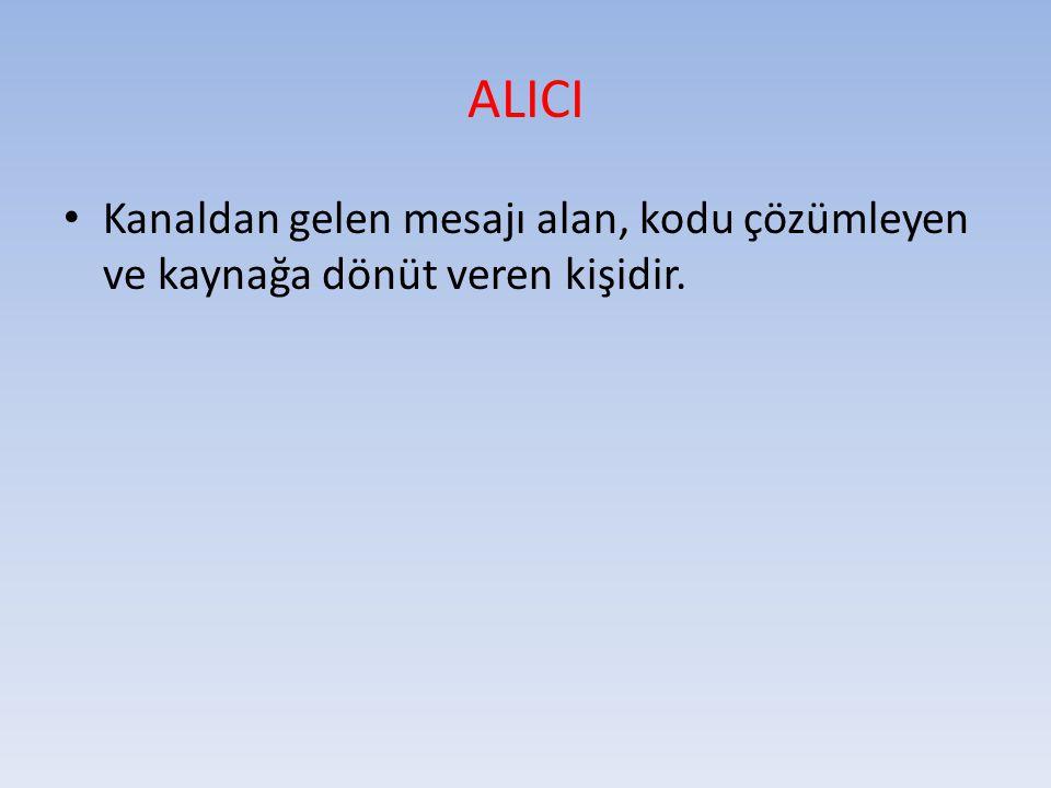 ALICI Kanaldan gelen mesajı alan, kodu çözümleyen ve kaynağa dönüt veren kişidir.