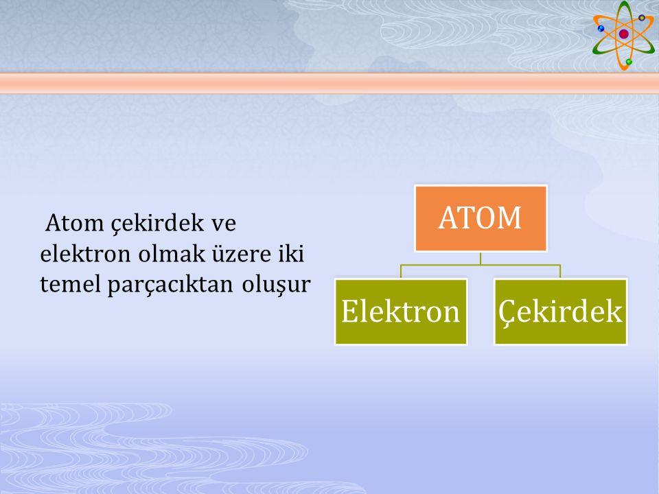 ATOM Elektron Çekirdek