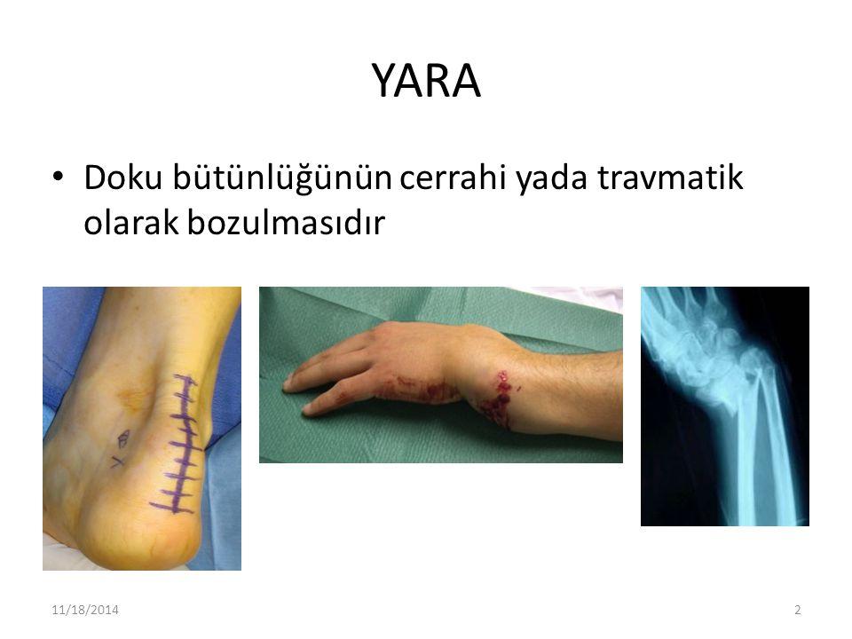 YARA Doku bütünlüğünün cerrahi yada travmatik olarak bozulmasıdır