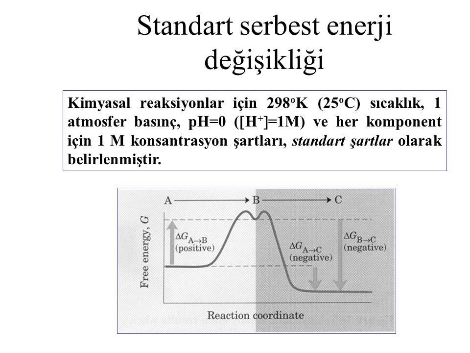 Standart serbest enerji değişikliği