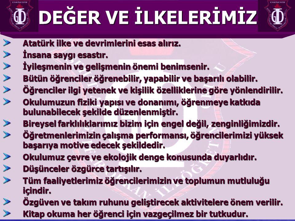 DEĞER VE İLKELERİMİZ Atatürk ilke ve devrimlerini esas alırız.