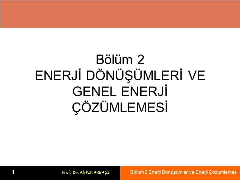 Bölüm 2 ENERJİ DÖNÜŞÜMLERİ VE GENEL ENERJİ ÇÖZÜMLEMESİ