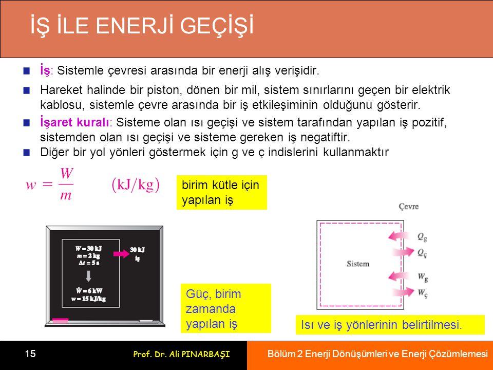 İŞ İLE ENERJİ GEÇİŞİ İş: Sistemle çevresi arasında bir enerji alış verişidir.