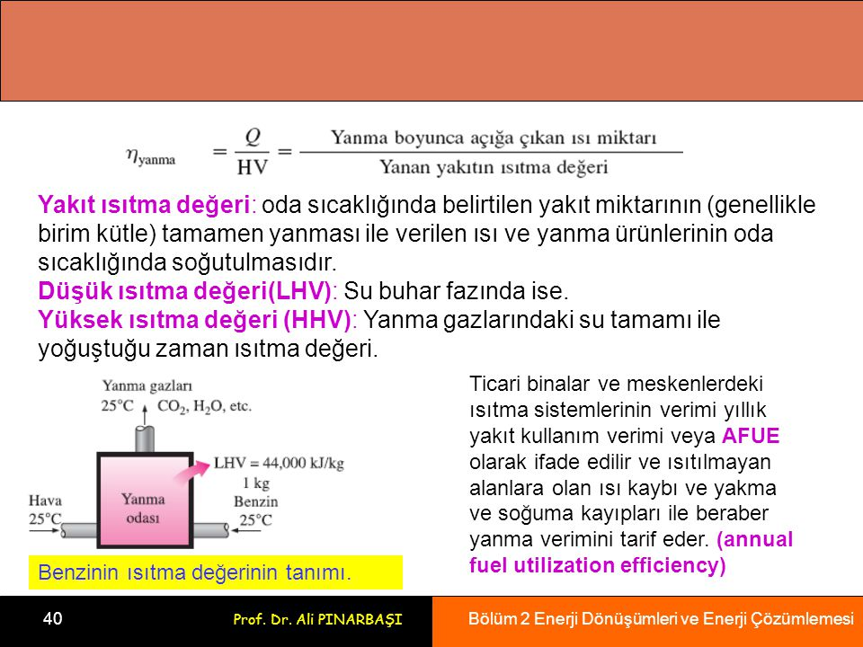 Düşük ısıtma değeri(LHV): Su buhar fazında ise.