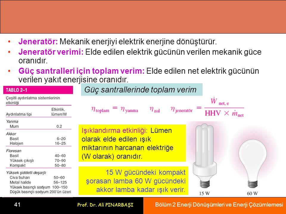 Jeneratör: Mekanik enerjiyi elektrik enerjine dönüştürür.