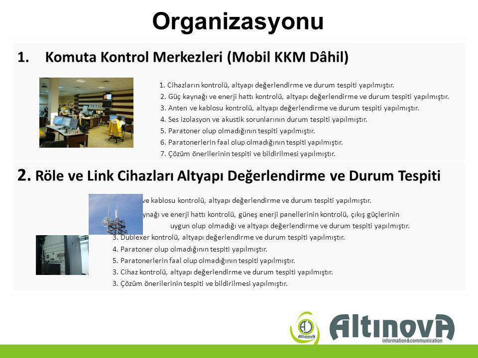 Organizasyonu Komuta Kontrol Merkezleri (Mobil KKM Dâhil) 1. Cihazların kontrolü, altyapı değerlendirme ve durum tespiti yapılmıştır.