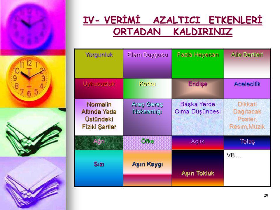 IV- VERİMİ AZALTICI ETKENLERİ ORTADAN KALDIRINIZ