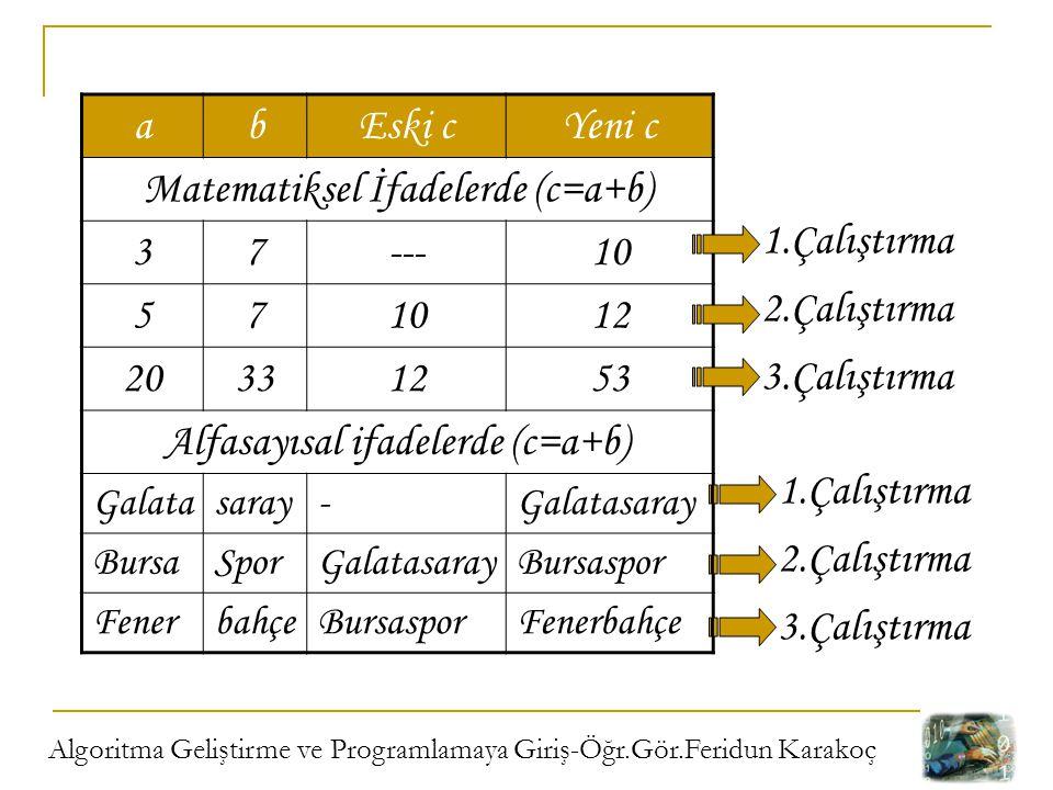 Matematiksel İfadelerde (c=a+b) 3 7 --- 10 5 12 20 33 53