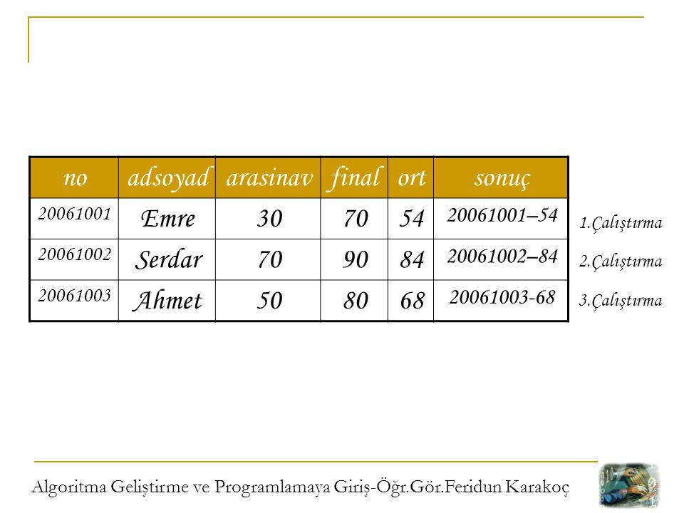 no adsoyad arasinav final ort sonuç Emre 30 70 54 Serdar 90 84 Ahmet
