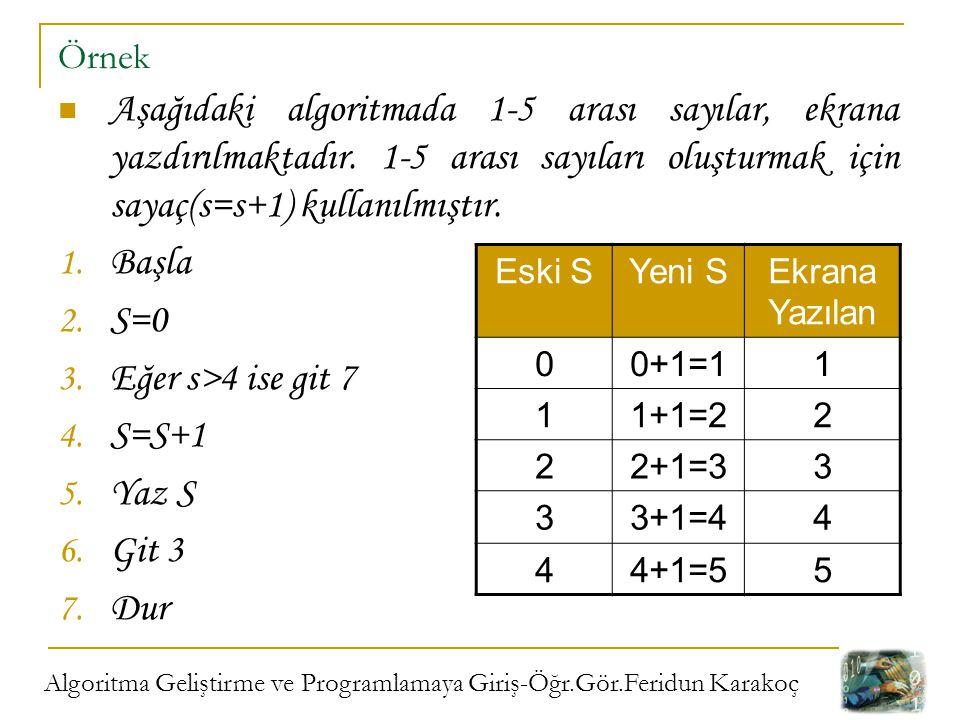 Örnek Aşağıdaki algoritmada 1-5 arası sayılar, ekrana yazdırılmaktadır. 1-5 arası sayıları oluşturmak için sayaç(s=s+1) kullanılmıştır.