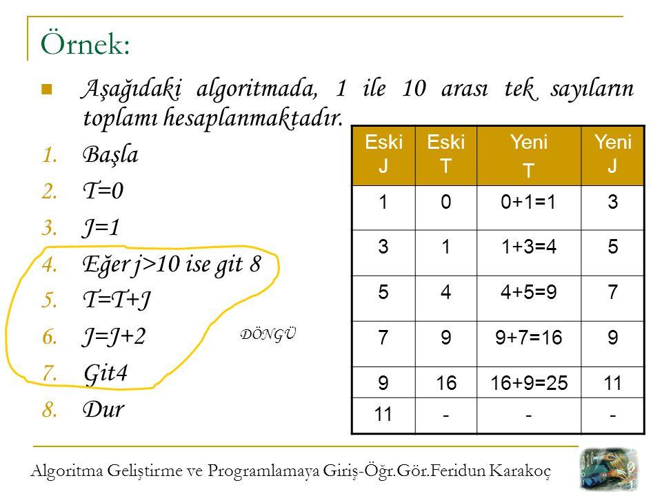 Örnek: Aşağıdaki algoritmada, 1 ile 10 arası tek sayıların toplamı hesaplanmaktadır. Başla. T=0. J=1.