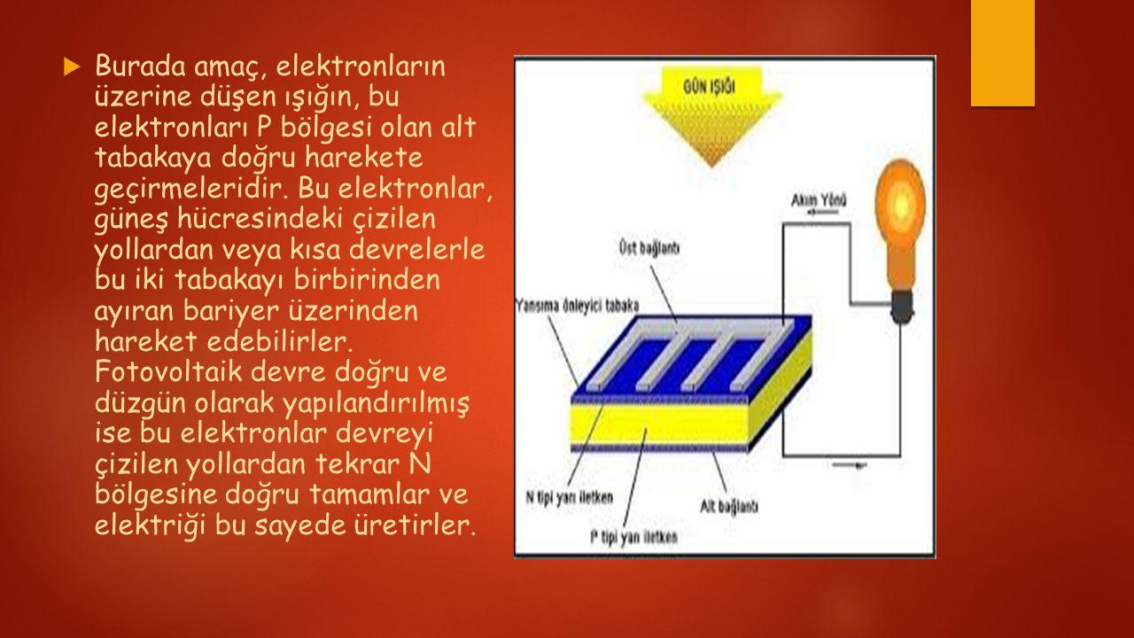 Burada amaç, elektronların üzerine düşen ışığın, bu elektronları P bölgesi olan alt tabakaya doğru harekete geçirmeleridir.