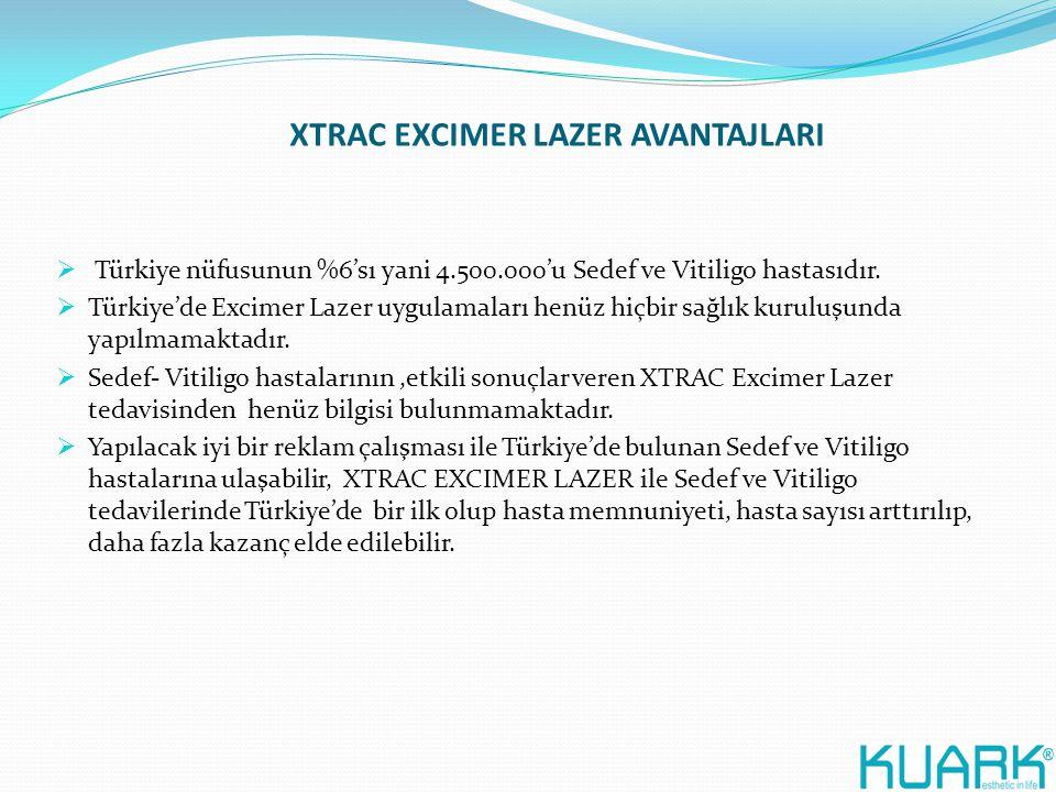XTRAC EXCIMER LAZER AVANTAJLARI