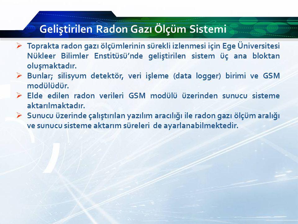 Geliştirilen Radon Gazı Ölçüm Sistemi