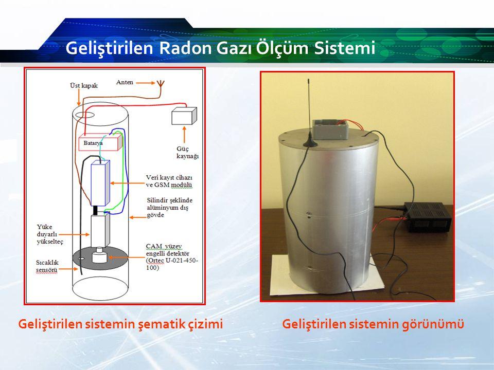 Geliştirilen sistemin şematik çizimi Geliştirilen sistemin görünümü